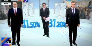Care sunt televiziunile care au furat startul exit-poll-urilor